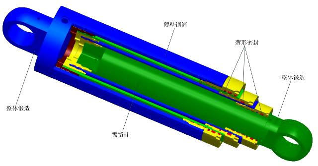 液压油缸 拉杆式液压油缸图片
